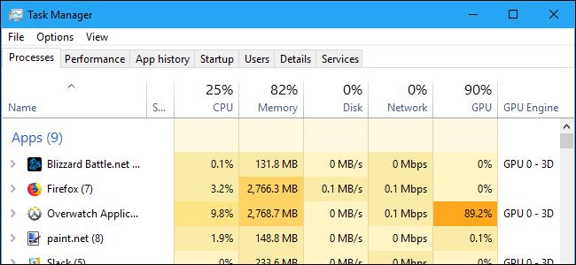 Cum se monitorizează utilizarea GPU-ului în Managerul de activități Windows