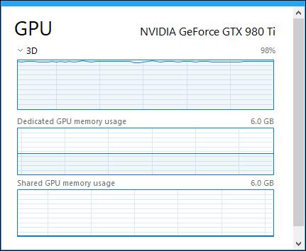utilizarea GPU-ului în Managerul