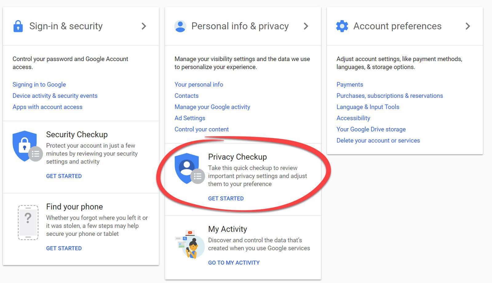 Ce știe Google despre tine privacy
