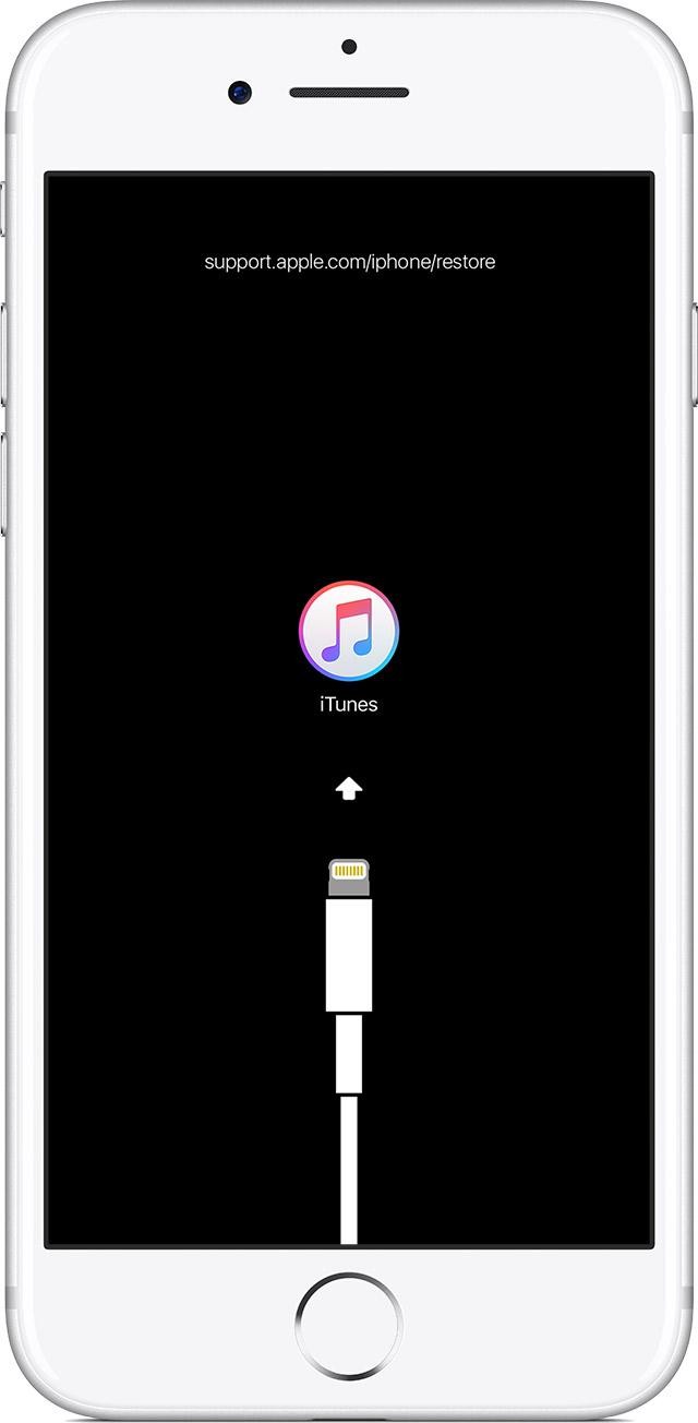 Deblochează iPhone sau iPad itunesc icloud