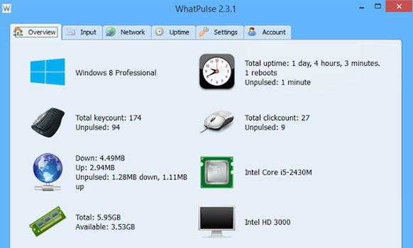 Monitorizează utilizarea mouse-ului, a tastaturii și a lățimii de bandă