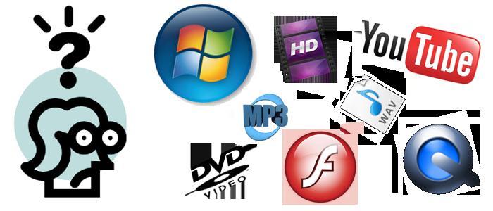 Program pentru a face videoclipuri cu poze și muzică