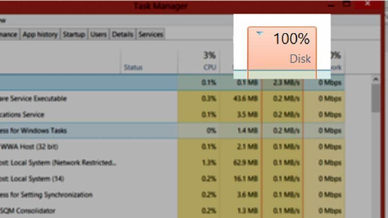 Rezolvă disk usage utilizarea discului 100% în Windows 10
