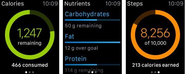 Aplicații de calculat calorii pentru Android sau iPhone pentru calorii