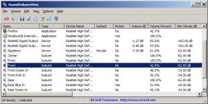 Creează profiluri personalizate de volum pe Windows