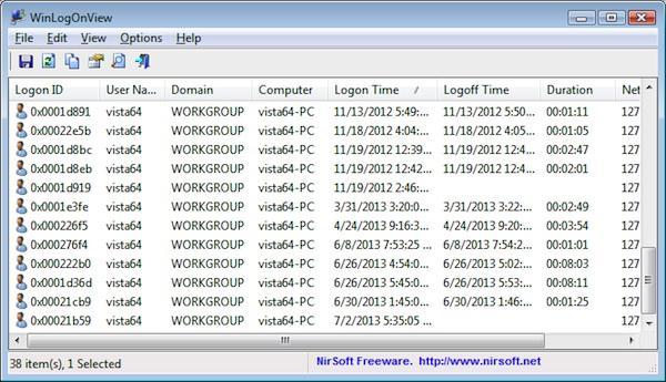 Monitorizare accesul și deconectarea la calculator