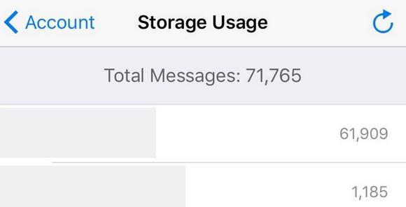 Trucuri utile pentru Whatsapp care trebuiesc știute cel mai bun prieten