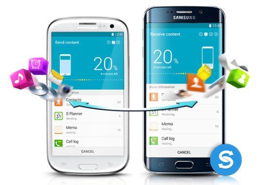 Aplicație de transfer date, poze, contacte