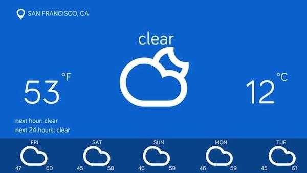 Aplicație meteo vremea pe calculator în Windows 8