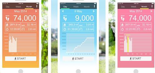 Aplicații de numărat pașii (Pedometru) Android sau iPhone Pedometer