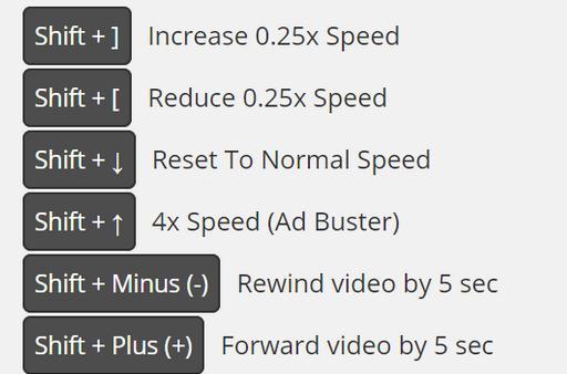 Controlează viteza de redare la videoclipuri în Chrome Video Speed Controller comenzi rapide