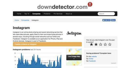 Verifică dacă Instagram este offline Down Detector