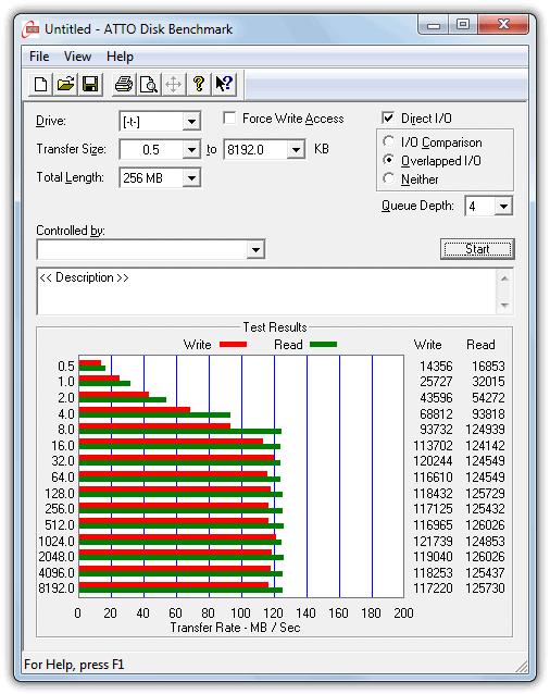 testeaza viteza la ssd cu ATTO Disk Benchmark