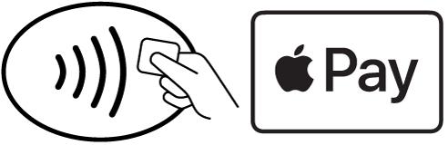 Cum pot utiliza Apple Pay în magazine
