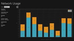 Monitorizare trafic router wireless în Windows 8