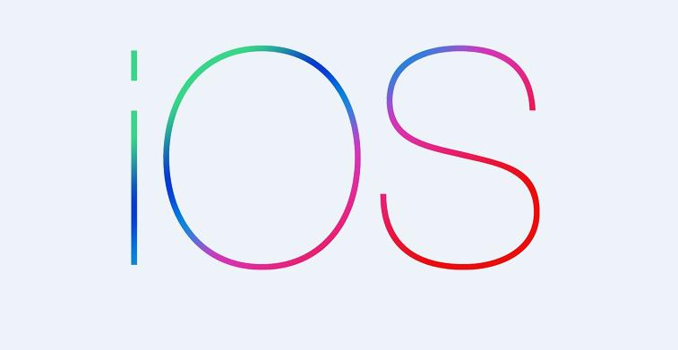 Ce înseamnă iOS la iPhone sau iPad